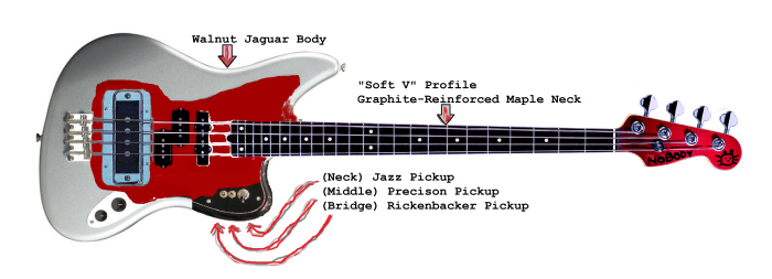 Mike Nobody Bass 01 - Jaguar Urge Bass
