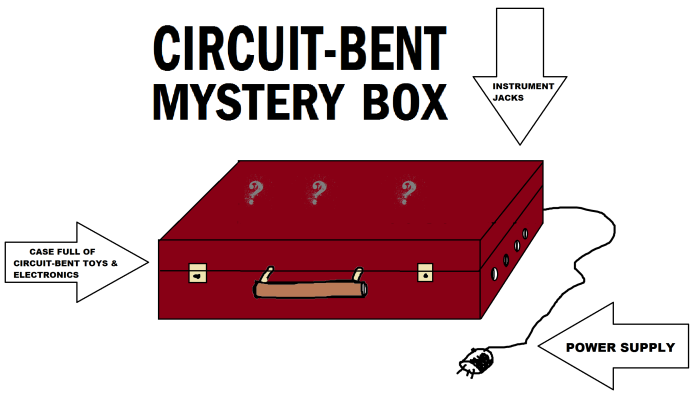 Negativem CIRCUIT-BENT MYSTERY BOX