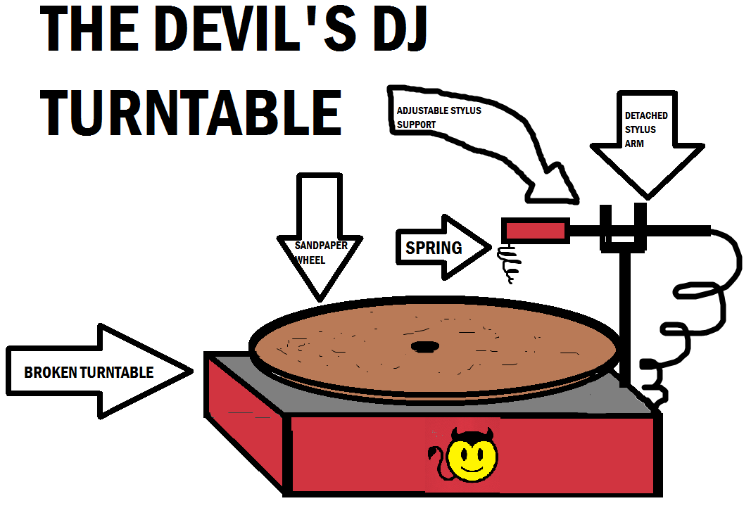 NegativeM Devil's DJ Turntable red