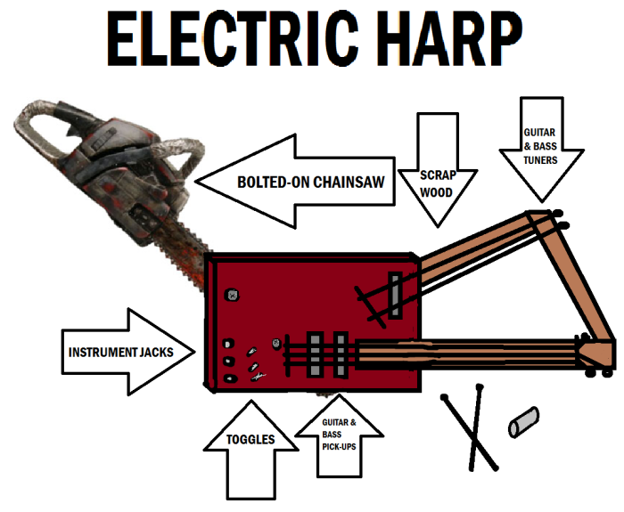 NEGATIVEM ELECTRIC HARP