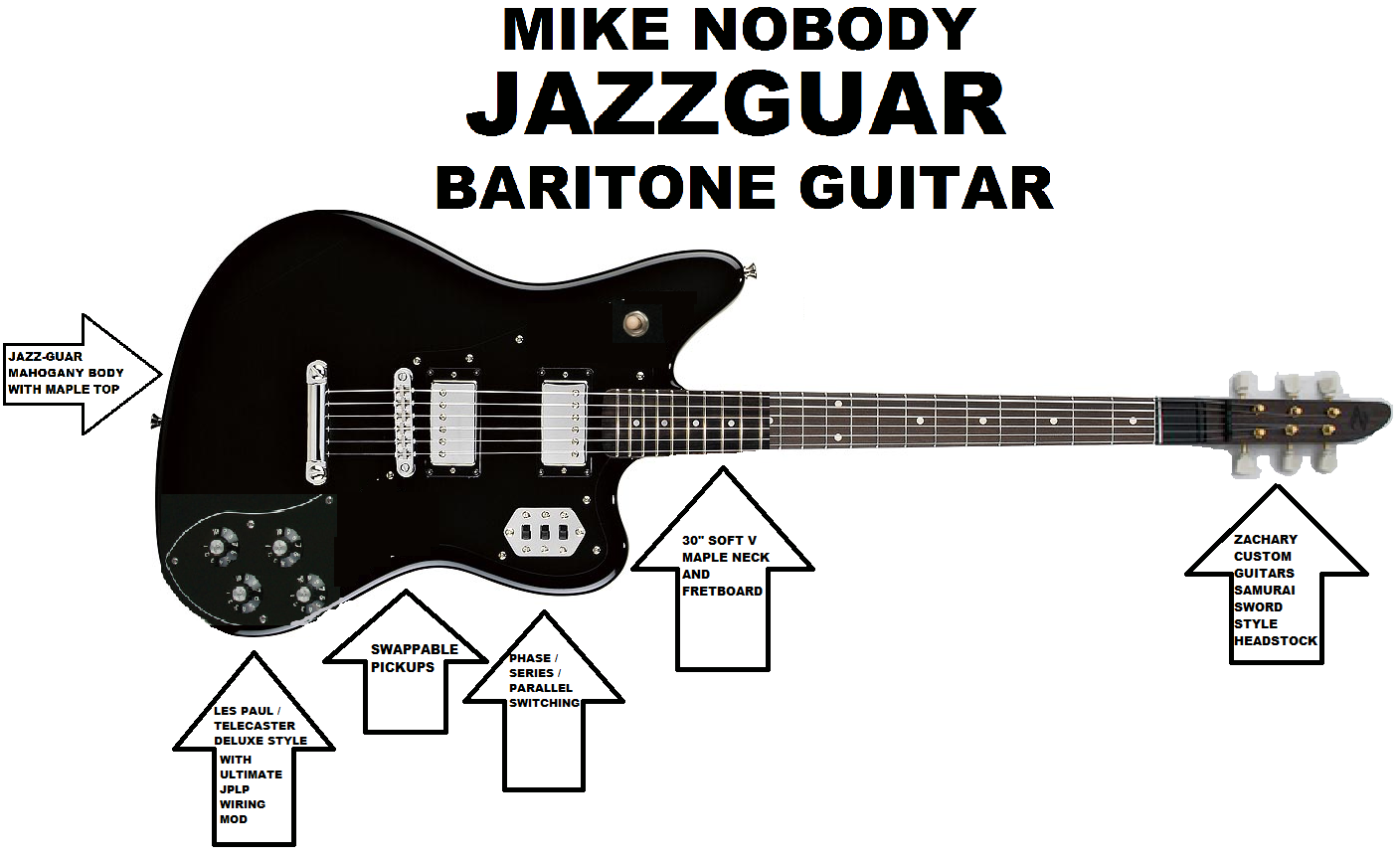 NegativeM+ Mike Nobody Jazzguar Baritone Guitar