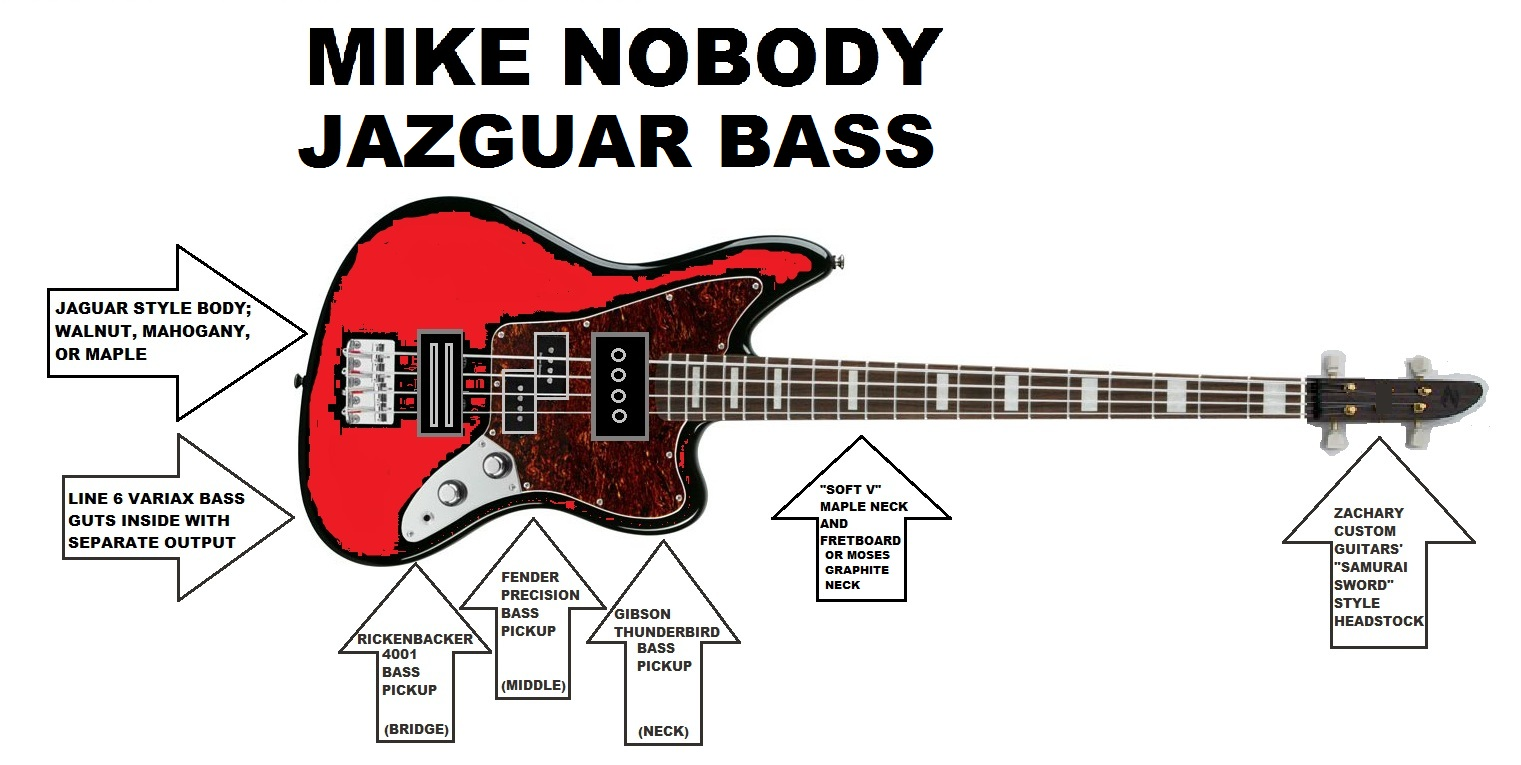 NegativeM+ Mike Nobody Mike Nobody Jaguar bass