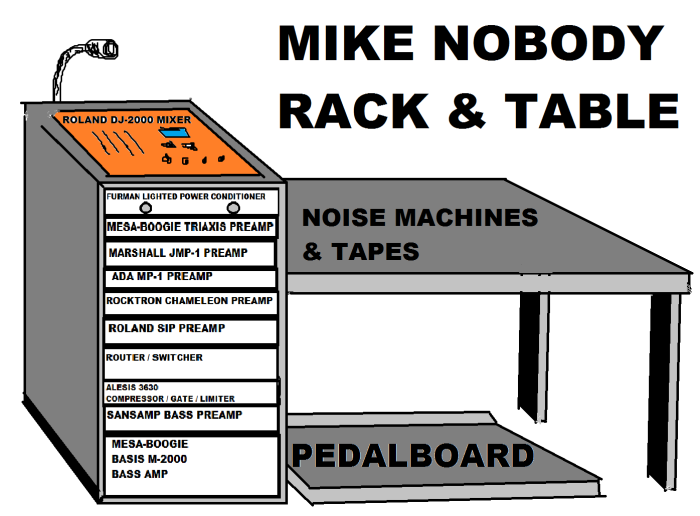 NegativeM+ Mike Nobody Rack