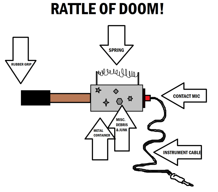 Negativem Rattle of DOOM!
