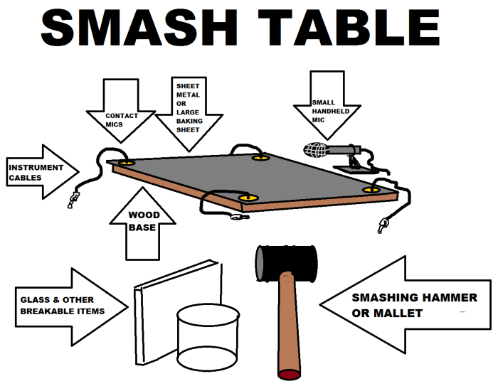 NegativeM Smash Table